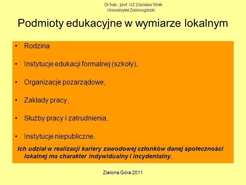 Zielona Góra 2011 Podmioty edukacyjne w wymiarze lokalnym Rodzina Instytucje edukacji formalnej (szkoły), Organizacje pozarządowe, Zakłady pracy, Służby pracy i zatrudnienia, Instytucje niepubliczne.