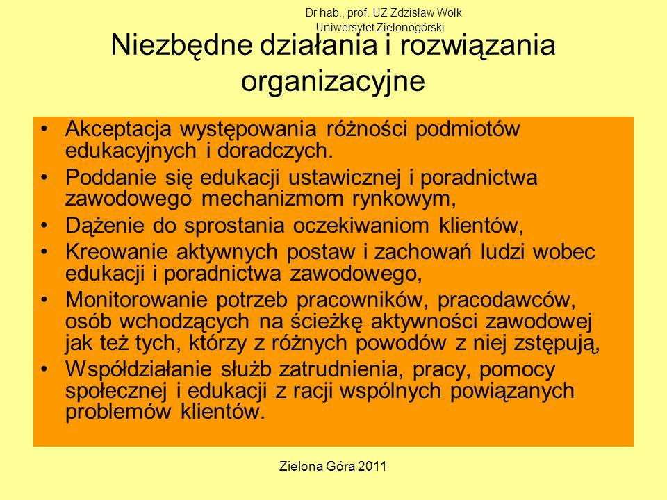 Zielona Góra 2011 Niezbędne działania i rozwiązania organizacyjne Akceptacja występowania różności podmiotów edukacyjnych i doradczych.