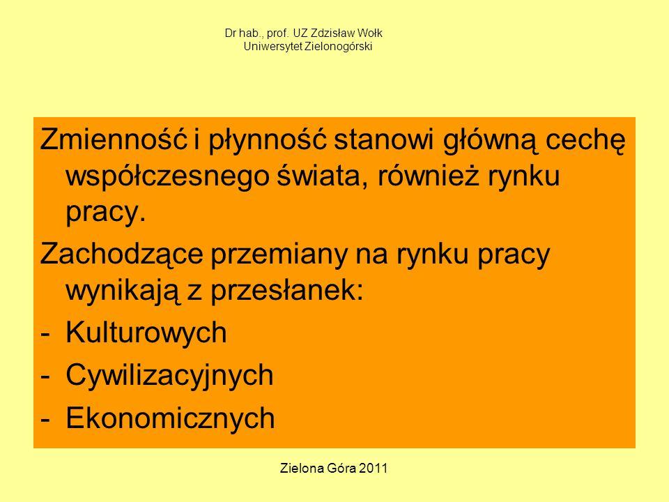 Zielona Góra 2011 Zmienność i płynność stanowi główną cechę współczesnego świata, również rynku pracy.