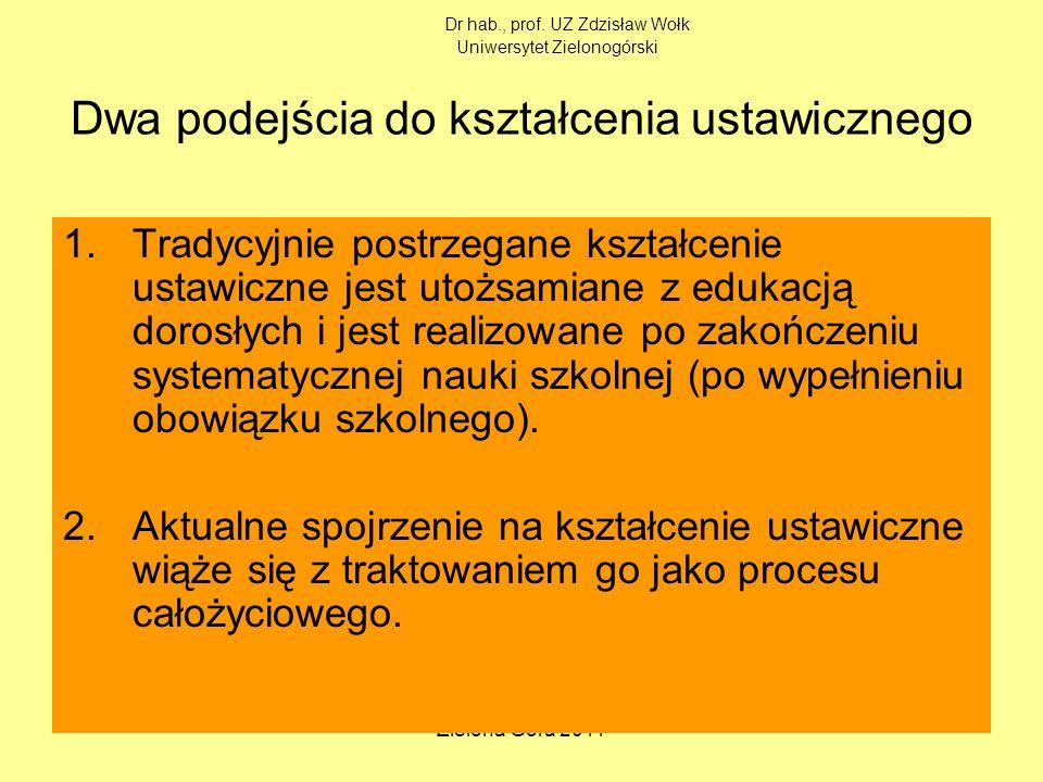 Zielona Góra 2011 Dwa podejścia do kształcenia ustawicznego 1.Tradycyjnie postrzegane kształcenie ustawiczne jest utożsamiane z edukacją dorosłych i jest realizowane po zakończeniu systematycznej nauki szkolnej (po wypełnieniu obowiązku szkolnego).