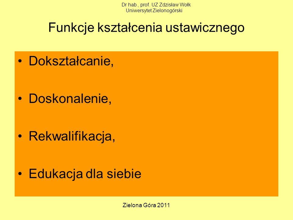 Zielona Góra 2011 Funkcje kształcenia ustawicznego Dokształcanie, Doskonalenie, Rekwalifikacja, Edukacja dla siebie Dr hab., prof.