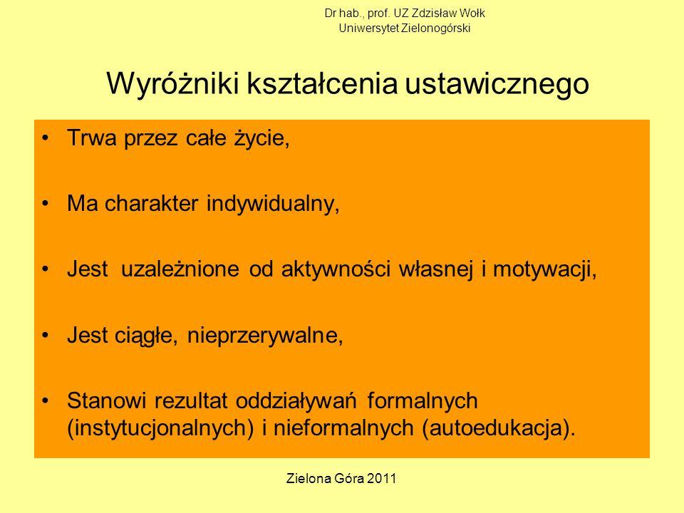 Zielona Góra 2011 Wyróżniki kształcenia ustawicznego Trwa przez całe życie, Ma charakter indywidualny, Jest uzależnione od aktywności własnej i motywacji, Jest ciągłe, nieprzerywalne, Stanowi rezultat oddziaływań formalnych (instytucjonalnych) i nieformalnych (autoedukacja).