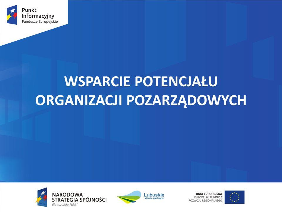 Program Operacyjny Wiedza Edukacja Rozwój 2014-2020 Potencjalni beneficjenci w PI 11.3 :  Minister właściwy ds.
