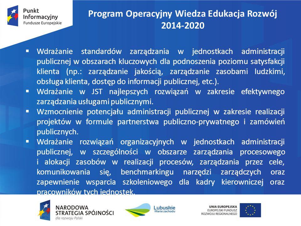 Program Operacyjny Wiedza Edukacja Rozwój 2014-2020  Wdrażanie standardów zarządzania w jednostkach administracji publicznej w obszarach kluczowych d