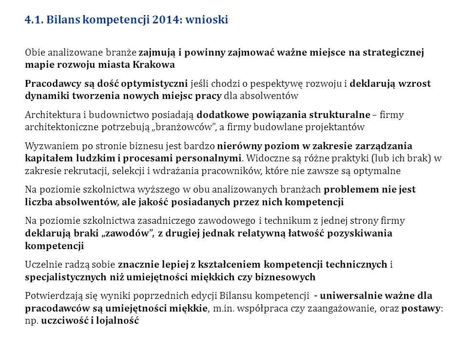 4.1. Bilans kompetencji 2014: wnioski Obie analizowane branże zajmują i powinny zajmować ważne miejsce na strategicznej mapie rozwoju miasta Krakowa P