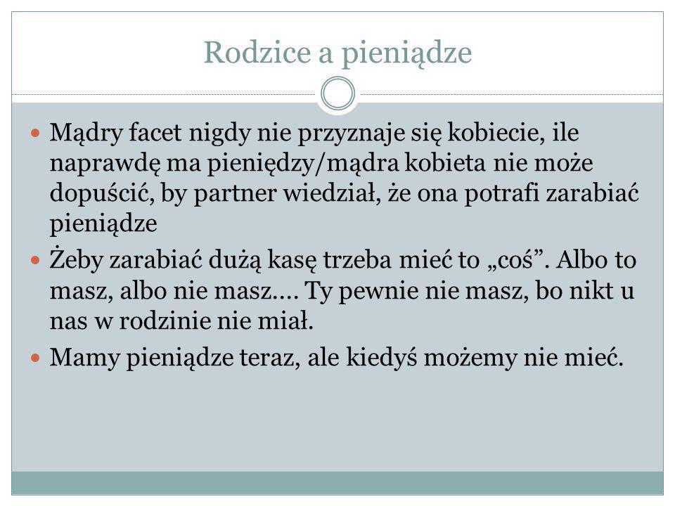 Rodzice a pieniądze Gąsiorowska, A.(2007). Postawy wobec pieniędzy u rodziców i ich dzieci.