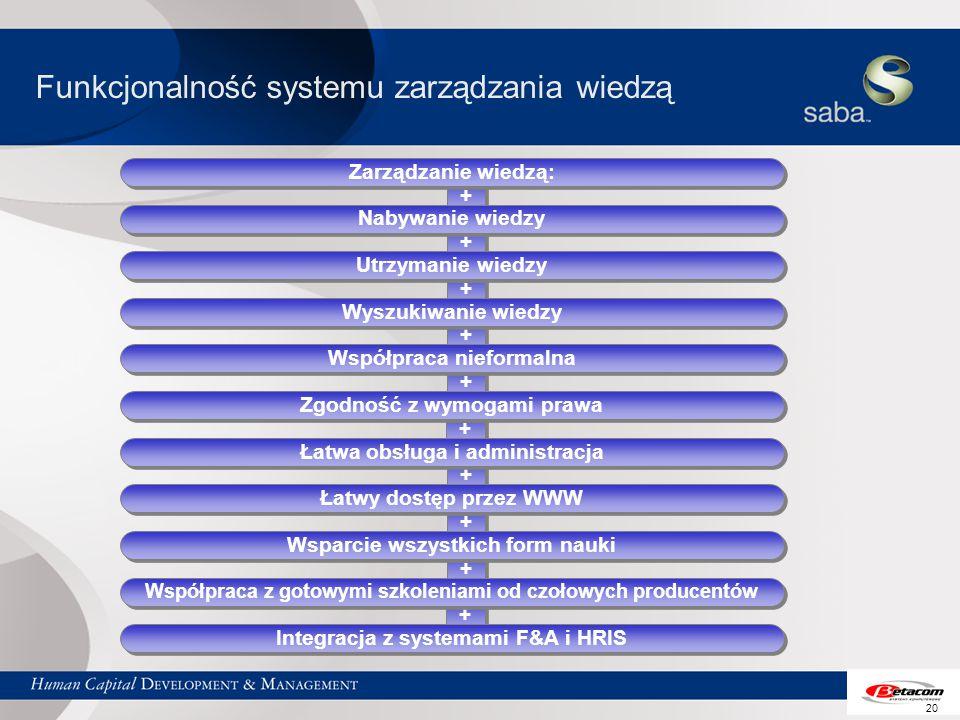 20 + + + + + + + + + + + + + + + + + + + + Łatwy dostęp przez WWW Wsparcie wszystkich form nauki Współpraca z gotowymi szkoleniami od czołowych produc