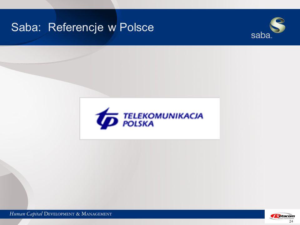24 Saba: Referencje w Polsce