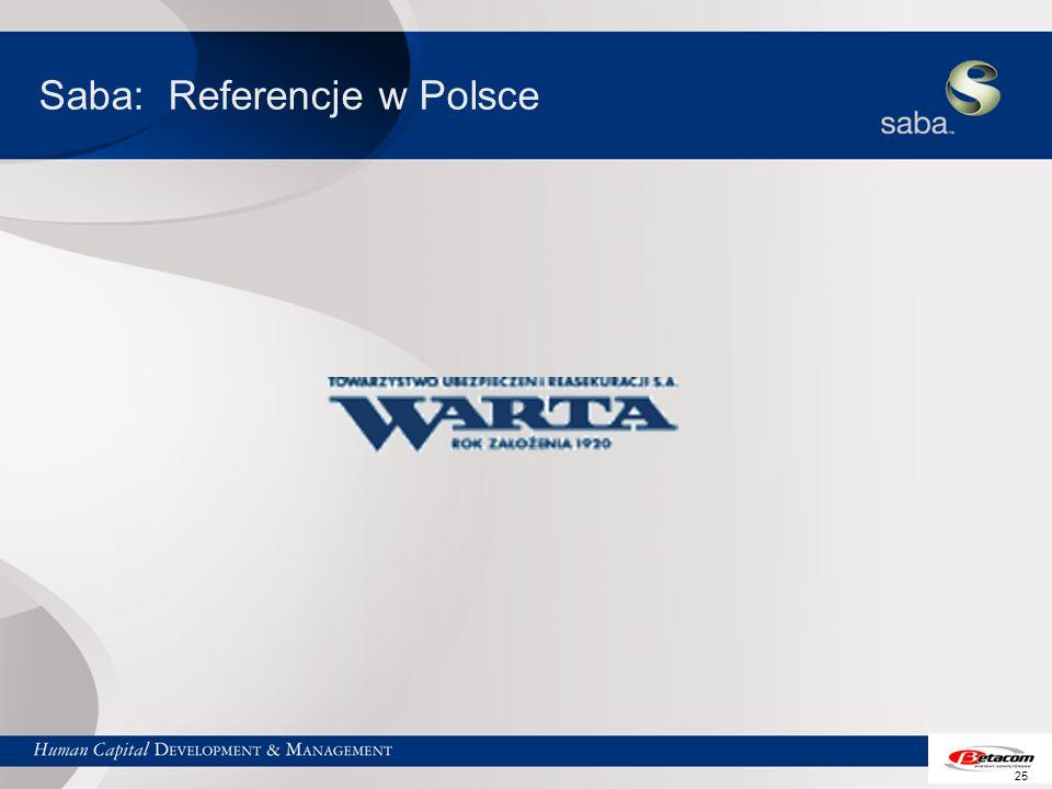 25 Saba: Referencje w Polsce