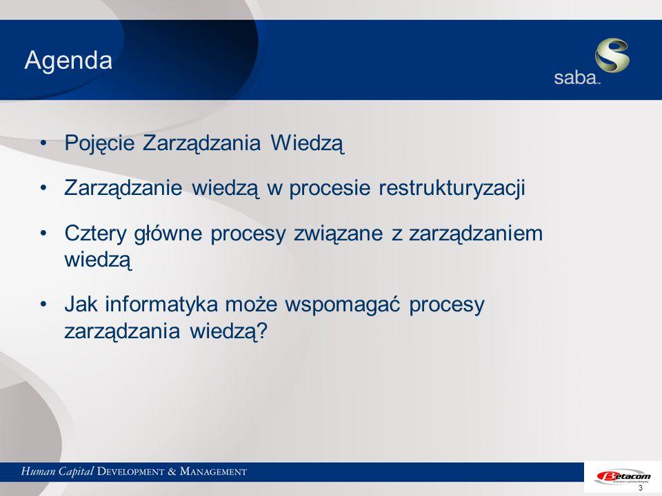 3 Agenda Pojęcie Zarządzania Wiedzą Zarządzanie wiedzą w procesie restrukturyzacji Cztery główne procesy związane z zarządzaniem wiedzą Jak informatyk