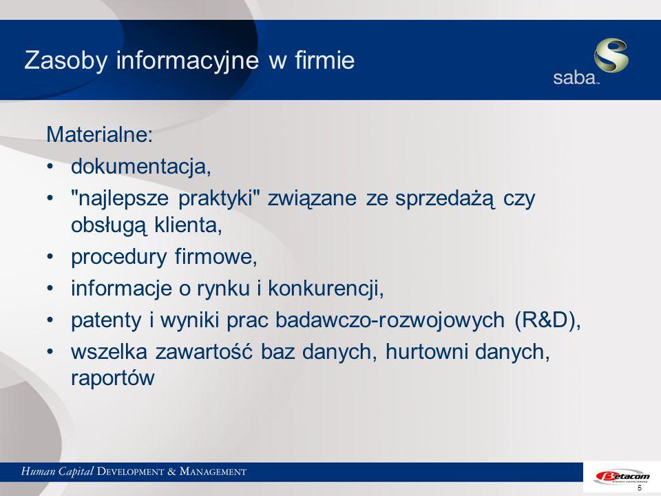 5 Zasoby informacyjne w firmie Materialne: dokumentacja,