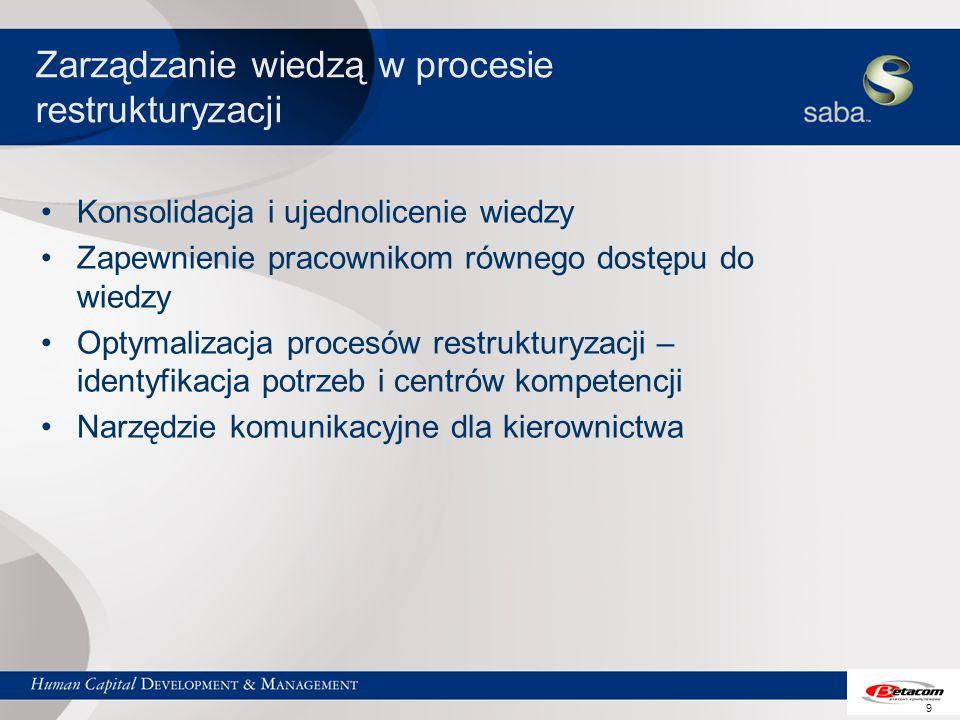 9 Konsolidacja i ujednolicenie wiedzy Zapewnienie pracownikom równego dostępu do wiedzy Optymalizacja procesów restrukturyzacji – identyfikacja potrze