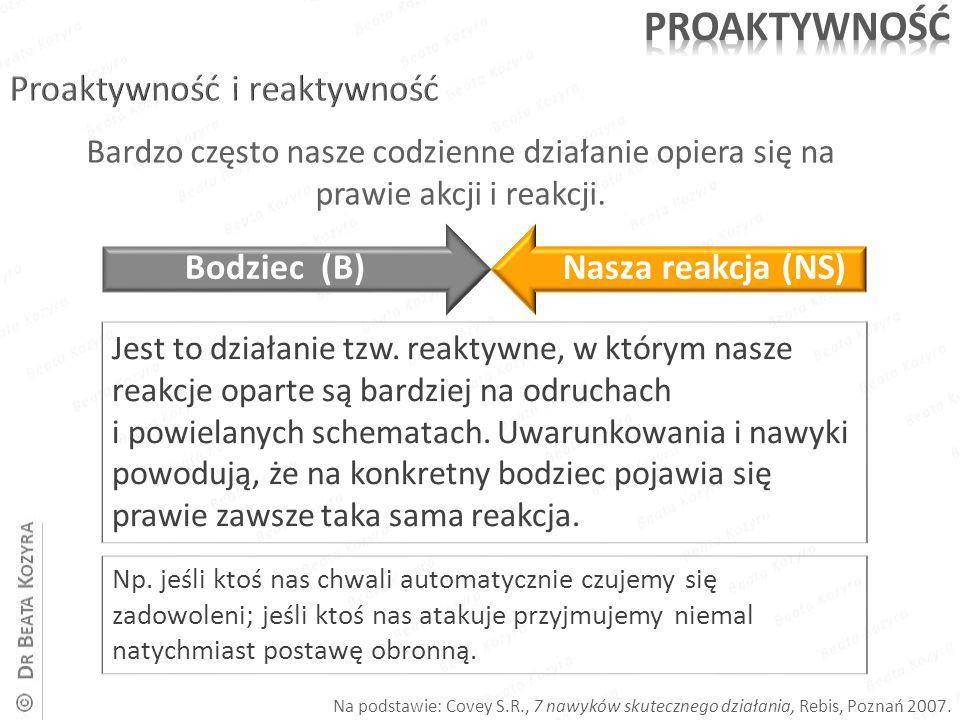 S.R.Covey., 7 nawyków skutecznego działania, Rebis, Poznań 2007.