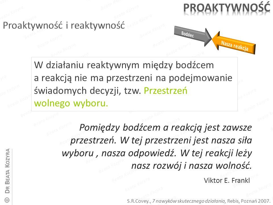 S.R.Covey., 7 nawyków skutecznego działania, Rebis, Poznań 2007. Pomiędzy bodźcem a reakcją jest zawsze przestrzeń. W tej przestrzeni jest nasza siła