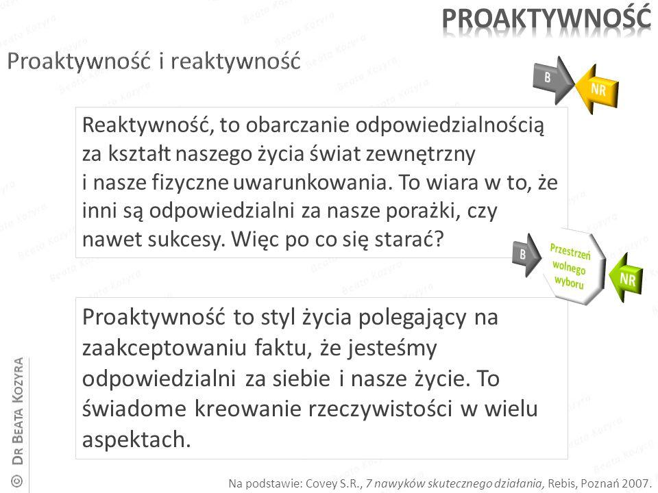 Na podstawie: Covey S.R., 7 nawyków skutecznego działania, Rebis, Poznań 2007. Proaktywność to styl życia polegający na zaakceptowaniu faktu, że jeste
