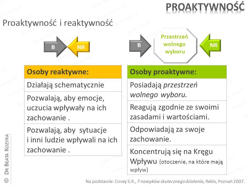 Używanie języka reaktywnego, częstą staje się samospełniającą się przepowiednią.
