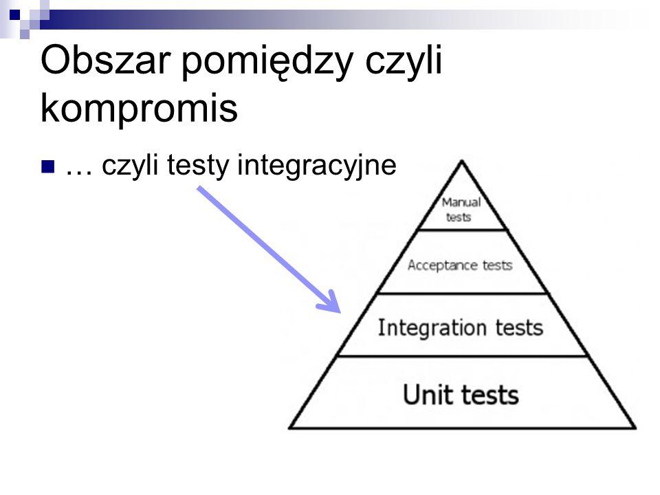 Obszar pomiędzy czyli kompromis … czyli testy integracyjne