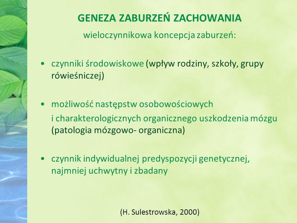 H.Spionek (1975). Zaburzenia rozwoju uczniów a niepowodzenia szkolne Warszawa PWN.
