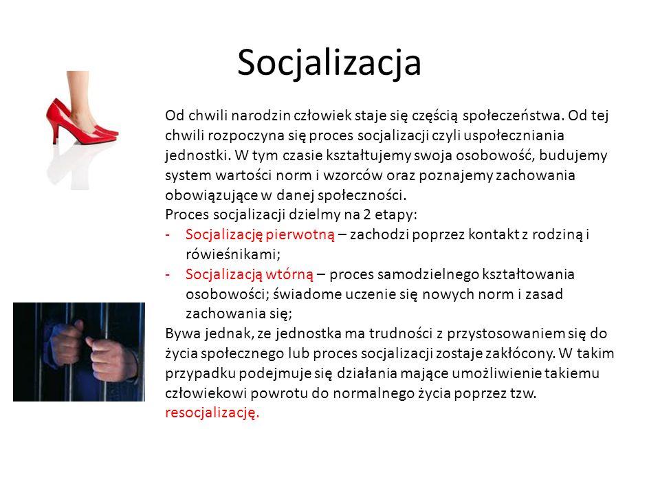 Socjalizacja Od chwili narodzin człowiek staje się częścią społeczeństwa. Od tej chwili rozpoczyna się proces socjalizacji czyli uspołeczniania jednos