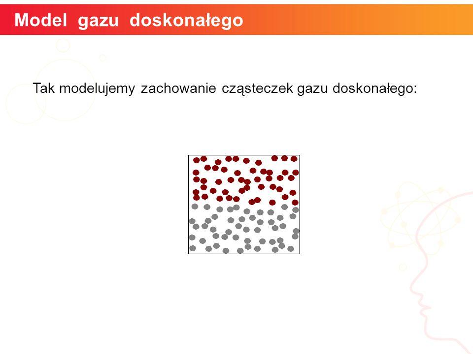 Tak modelujemy zachowanie cząsteczek gazu doskonałego: informatyka + 9 Model gazu doskonałego
