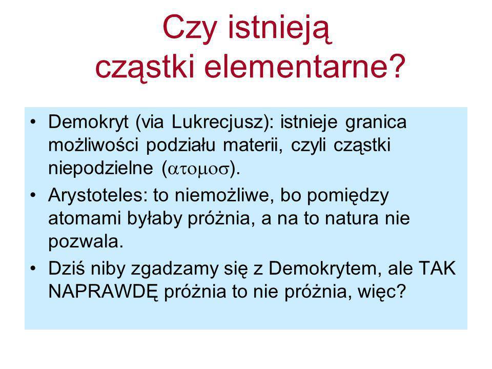 Czy istnieją cząstki elementarne? Demokryt (via Lukrecjusz): istnieje granica możliwości podziału materii, czyli cząstki niepodzielne (  ). Arys