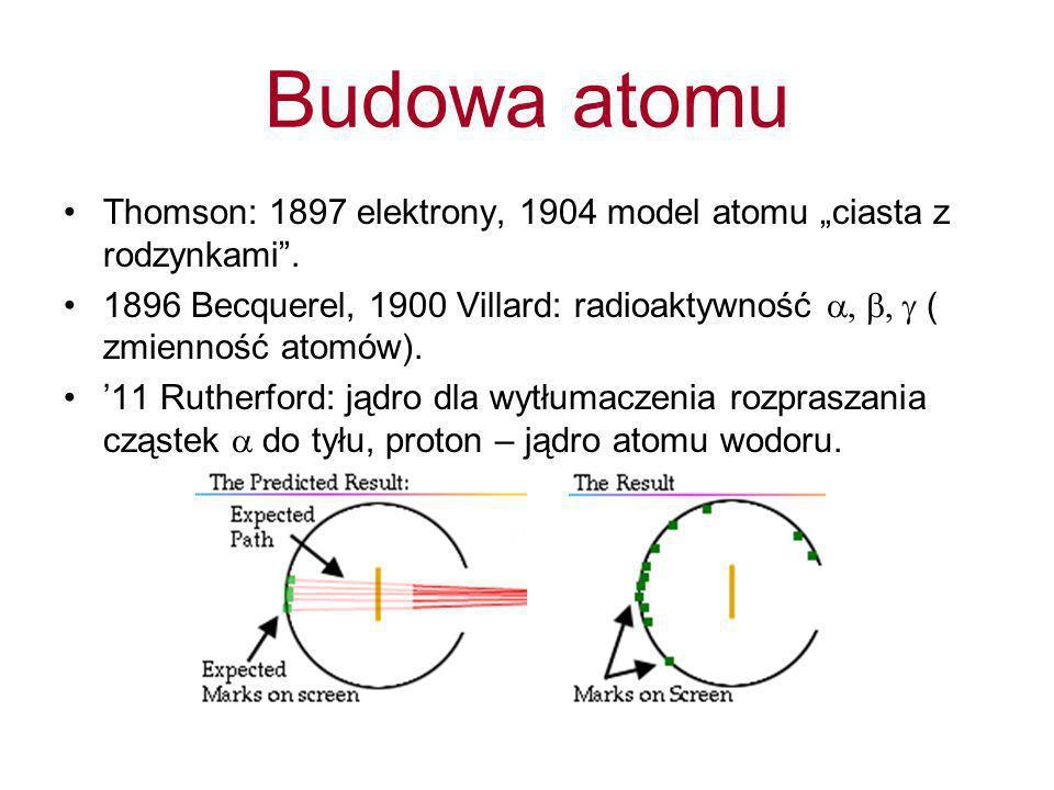 """Budowa atomu Thomson: 1897 elektrony, 1904 model atomu """"ciasta z rodzynkami"""". 1896 Becquerel, 1900 Villard: radioaktywność  ( zmienność atomów)"""