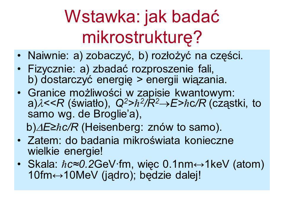 Wstawka: jak badać mikrostrukturę? Naiwnie: a) zobaczyć, b) rozłożyć na części. Fizycznie: a) zbadać rozproszenie fali, b) dostarczyć energię > energi