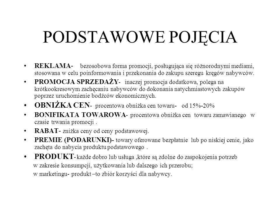 PODSTAWOWE POJĘCIA REKLAMA- bezosobowa forma promocji, posługująca się różnorodnymi mediami, stosowana w celu poinformowania i przekonania do zakupu s