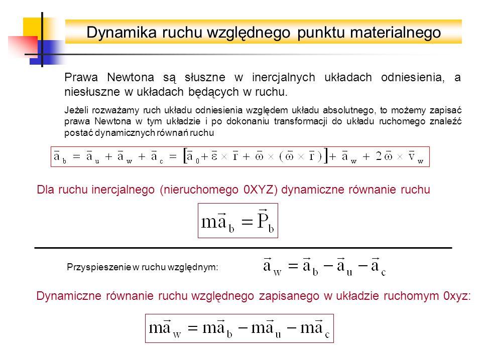 Dynamika ruchu względnego punktu materialnego Prawa Newtona są słuszne w inercjalnych układach odniesienia, a niesłuszne w układach będących w ruchu.