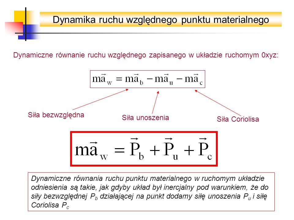Dynamika ruchu względnego punktu materialnego Dynamiczne równanie ruchu względnego zapisanego w układzie ruchomym 0xyz: Siła bezwzględna Siła unoszenia Siła Coriolisa Dynamiczne równania ruchu punktu materialnego w ruchomym układzie odniesienia są takie, jak gdyby układ był inercjalny pod warunkiem, że do siły bezwzględnej P b działającej na punkt dodamy siłę unoszenia P u i siłę Coriolisa P c