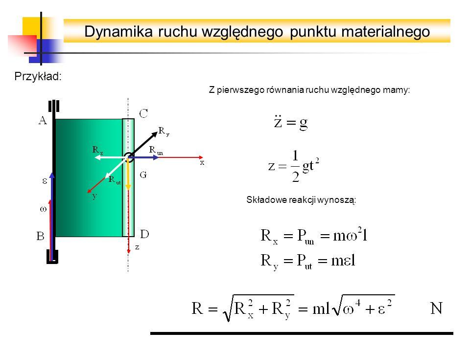 Dynamika ruchu względnego punktu materialnego Przykład: Z pierwszego równania ruchu względnego mamy: Składowe reakcji wynoszą: