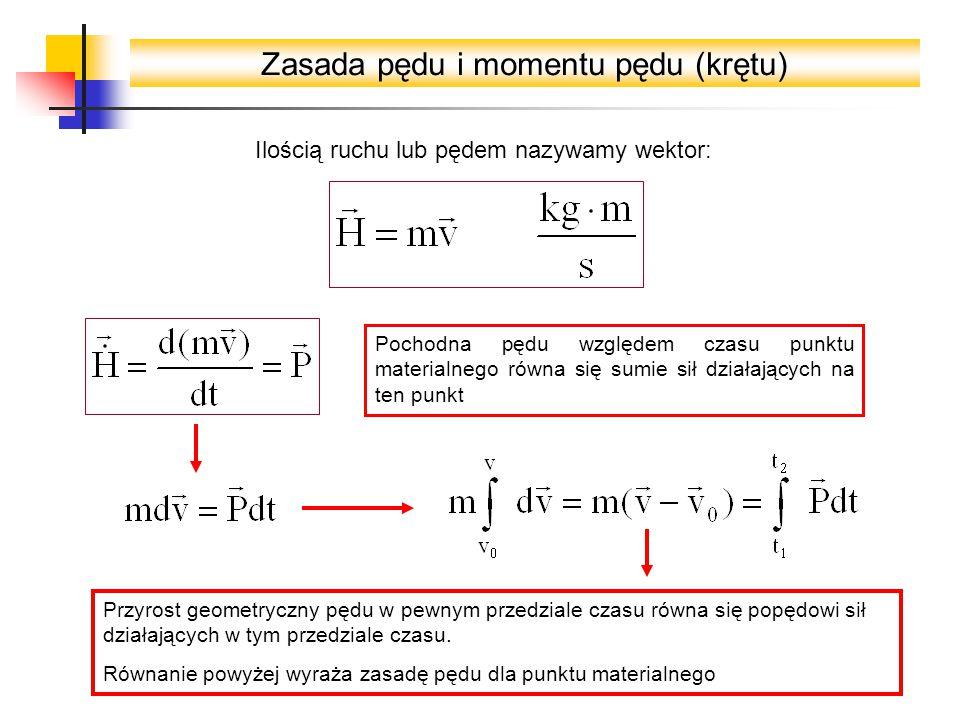 Zasada pędu i momentu pędu (krętu) Ilością ruchu lub pędem nazywamy wektor: Pochodna pędu względem czasu punktu materialnego równa się sumie sił działających na ten punkt Przyrost geometryczny pędu w pewnym przedziale czasu równa się popędowi sił działających w tym przedziale czasu.