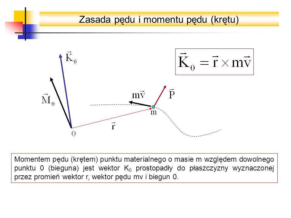 Zasada pędu i momentu pędu (krętu) Momentem pędu (krętem) punktu materialnego o masie m względem dowolnego punktu 0 (bieguna) jest wektor K 0 prostopadły do płaszczyzny wyznaczonej przez promień wektor r, wektor pędu mv i biegun 0.