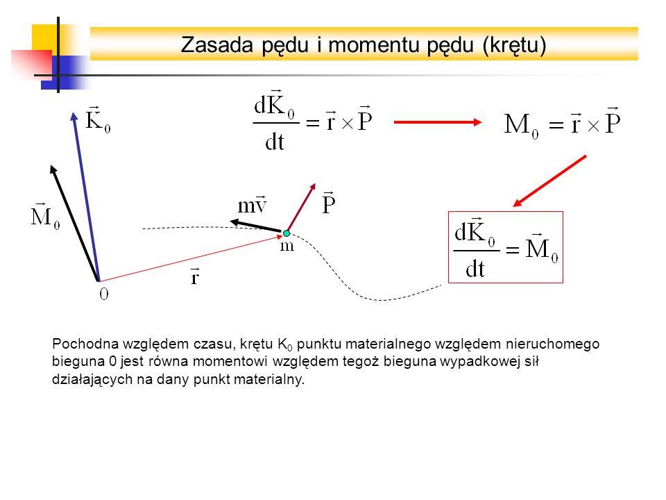 Zasada pędu i momentu pędu (krętu) Pochodna względem czasu, krętu K 0 punktu materialnego względem nieruchomego bieguna 0 jest równa momentowi względem tegoż bieguna wypadkowej sił działających na dany punkt materialny.