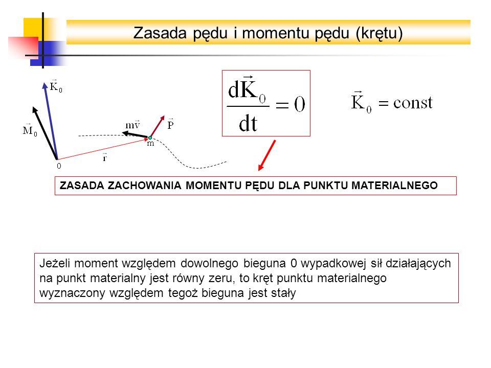 ZASADA ZACHOWANIA MOMENTU PĘDU DLA PUNKTU MATERIALNEGO Jeżeli moment względem dowolnego bieguna 0 wypadkowej sił działających na punkt materialny jest równy zeru, to kręt punktu materialnego wyznaczony względem tegoż bieguna jest stały