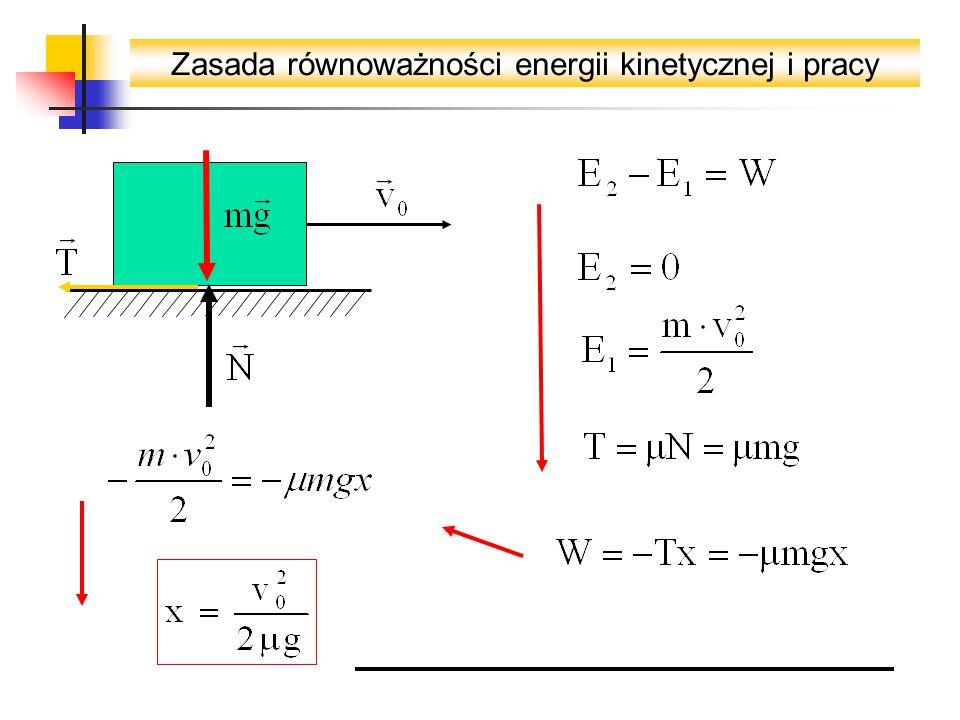 Zasada równoważności energii kinetycznej i pracy