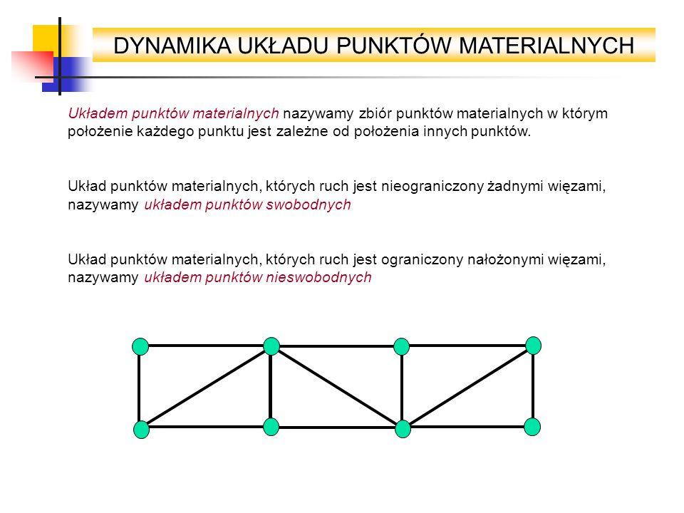 DYNAMIKA UKŁADU PUNKTÓW MATERIALNYCH Układem punktów materialnych nazywamy zbiór punktów materialnych w którym położenie każdego punktu jest zależne od położenia innych punktów.