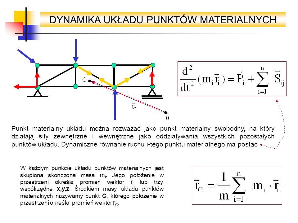 DYNAMIKA UKŁADU PUNKTÓW MATERIALNYCH Punkt materialny układu można rozważać jako punkt materialny swobodny, na który działają siły zewnętrzne i wewnętrzne jako oddziaływania wszystkich pozostałych punktów układu.