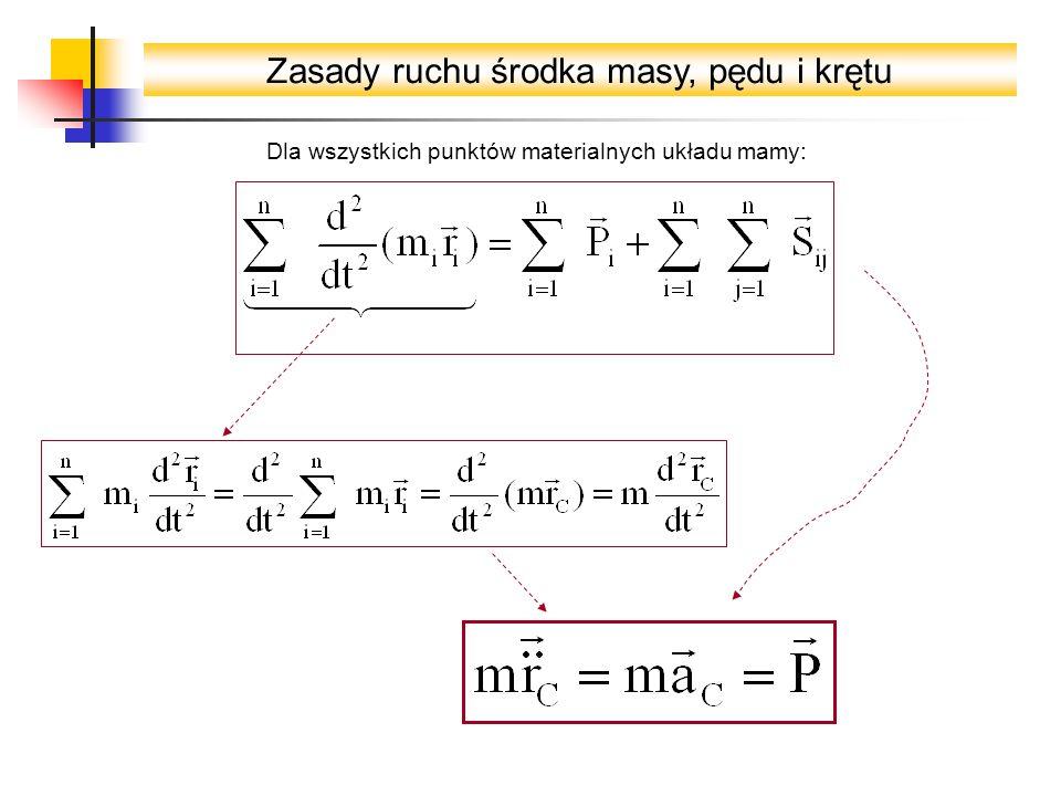 Zasady ruchu środka masy, pędu i krętu Dla wszystkich punktów materialnych układu mamy: