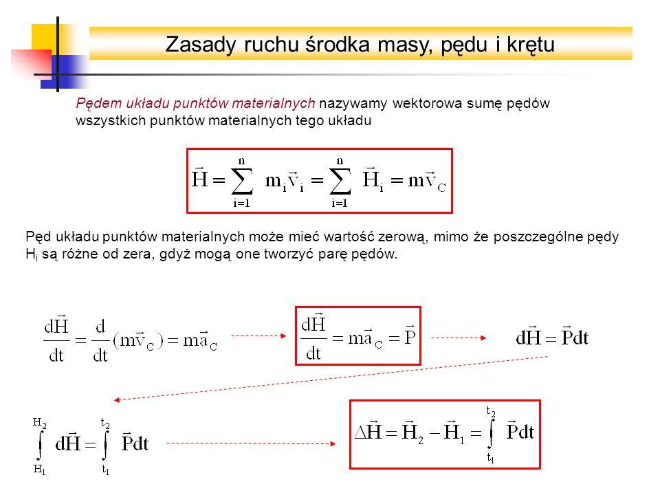 Zasady ruchu środka masy, pędu i krętu Pędem układu punktów materialnych nazywamy wektorowa sumę pędów wszystkich punktów materialnych tego układu Pęd układu punktów materialnych może mieć wartość zerową, mimo że poszczególne pędy H i są różne od zera, gdyż mogą one tworzyć parę pędów.