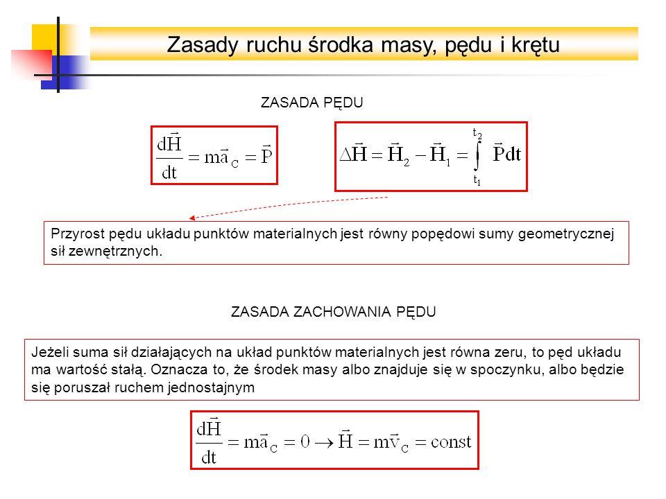 Zasady ruchu środka masy, pędu i krętu ZASADA PĘDU Przyrost pędu układu punktów materialnych jest równy popędowi sumy geometrycznej sił zewnętrznych.