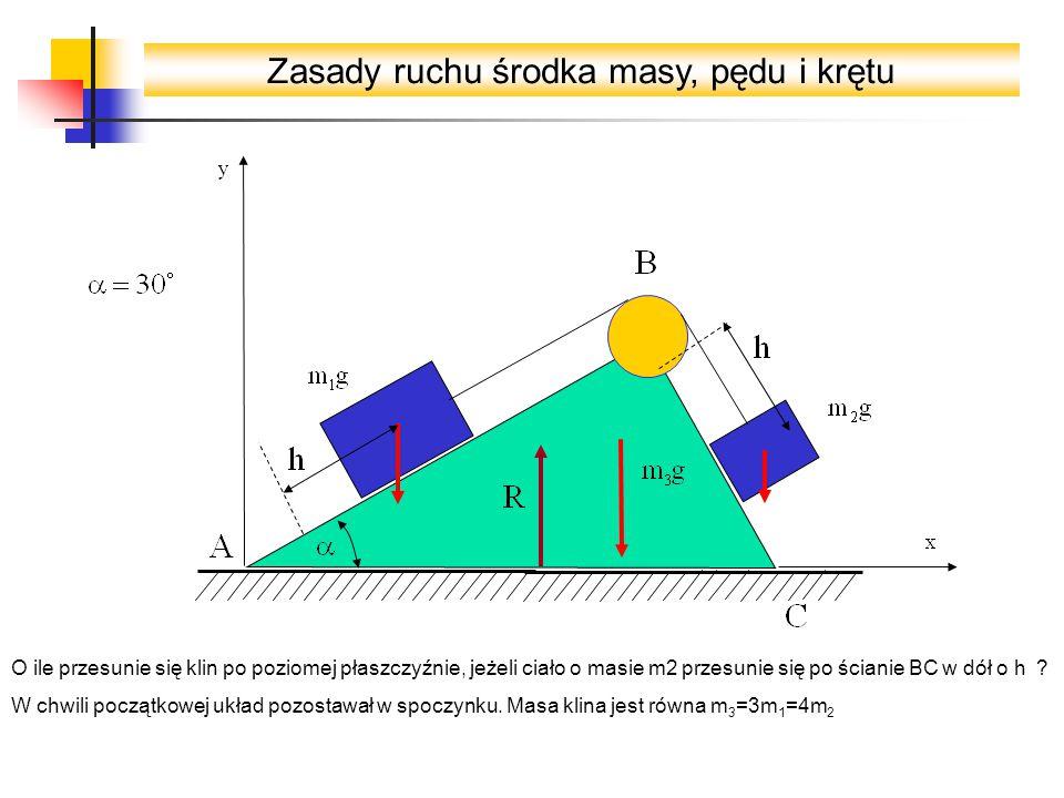 Zasady ruchu środka masy, pędu i krętu O ile przesunie się klin po poziomej płaszczyźnie, jeżeli ciało o masie m2 przesunie się po ścianie BC w dół o h .