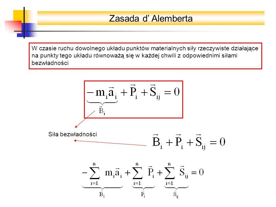 Zasada d' Alemberta W czasie ruchu dowolnego układu punktów materialnych siły rzeczywiste działające na punkty tego układu równoważą się w każdej chwili z odpowiednimi siłami bezwładności Siła bezwładności