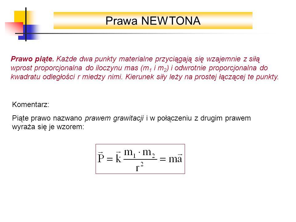 Prawa NEWTONA Prawo piąte. Każde dwa punkty materialne przyciągają się wzajemnie z siłą wprost proporcjonalna do iloczynu mas (m 1 i m 2 ) i odwrotnie