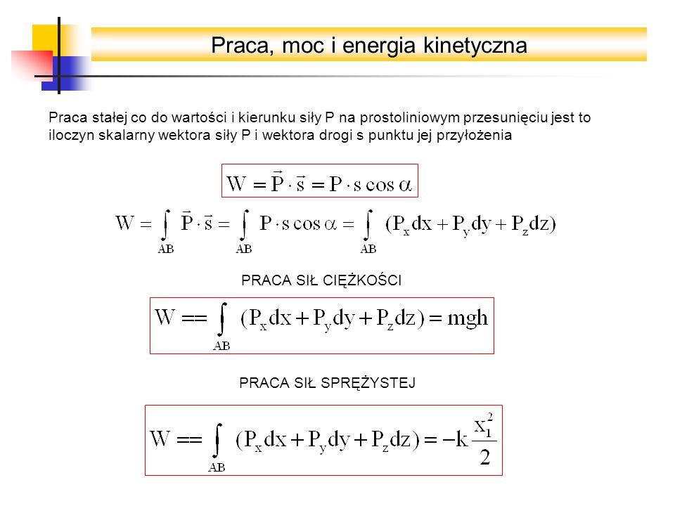 Praca, moc i energia kinetyczna Praca stałej co do wartości i kierunku siły P na prostoliniowym przesunięciu jest to iloczyn skalarny wektora siły P i wektora drogi s punktu jej przyłożenia PRACA SIŁ CIĘŻKOŚCI PRACA SIŁ SPRĘŻYSTEJ
