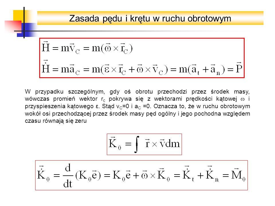 Zasada pędu i krętu w ruchu obrotowym W przypadku szczególnym, gdy oś obrotu przechodzi przez środek masy, wówczas promień wektor r c pokrywa się z wektorami prędkości kątowej  i przyspieszenia kątowego ε.