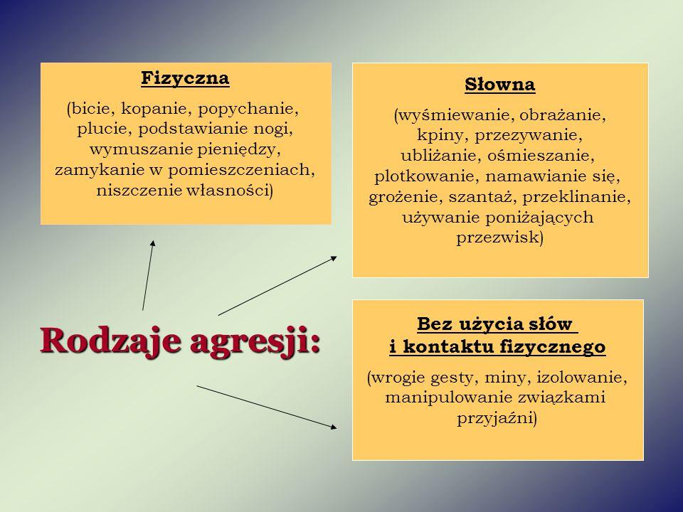 Formy agresji AGRESJA CZYNNA Jawne wyrażanie gniewu w stosunku do przedmiotu agresji.