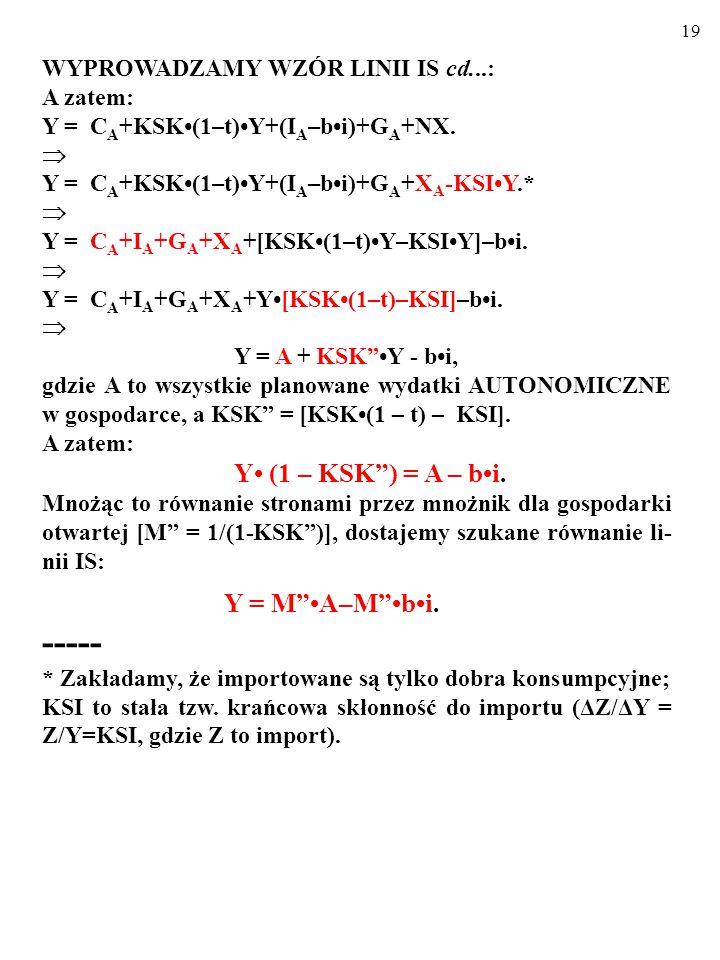18 WYPROWADZAMY WZÓR LINII IS: AE PL = Y AE PL = C + I + G + NX.