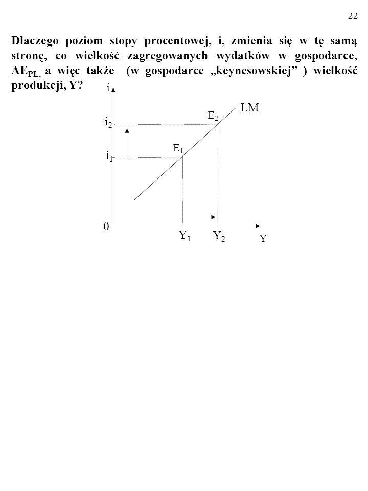 21 Linia LM składa się z punktów, czyli kombinacji stopy pro- centowej, i, i poziomu produkcji, Y, przy których RYNEK PIE- NIĄDZA pozostaje w równowadze (REALNY popyt na pieniądz jest równy REALNEJ podaży pieniądza; M D = M S ).