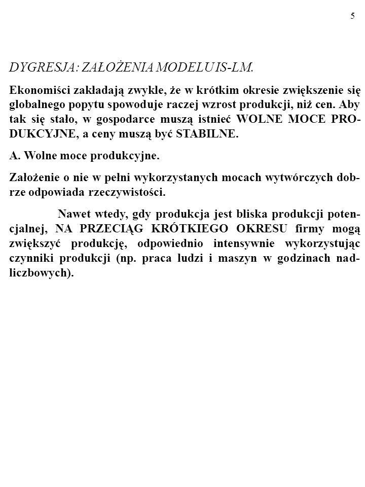 4 Badamy wpływ wahań zagregowanych wydatków, AE PL, na wielkość produkcji W KRÓTKIM OKRESIE.